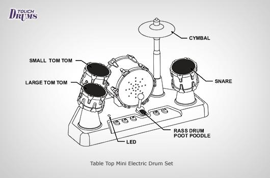Mini Electric Drum Set
